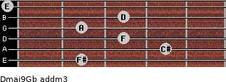 Dmaj9/Gb add(m3) guitar chord