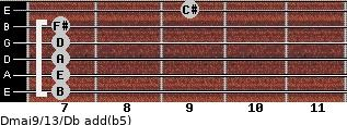 Dmaj9/13/Db add(b5) guitar chord