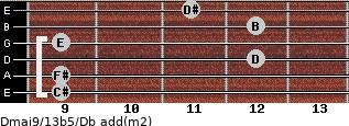 Dmaj9/13b5/Db add(m2) guitar chord