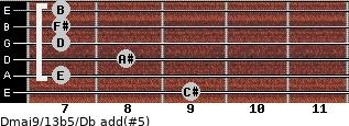 Dmaj9/13b5/Db add(#5) guitar chord