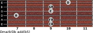 Dmaj9/Db add(b5) guitar chord