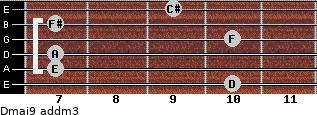 Dmaj9 add(m3) for guitar on frets 10, 7, 7, 10, 7, 9