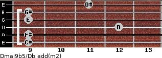 Dmaj9b5/Db add(m2) guitar chord