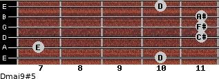 Dmaj9#5 for guitar on frets 10, 7, 11, 11, 11, 10