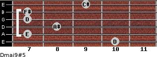 Dmaj9#5 for guitar on frets 10, 7, 8, 7, 7, 9