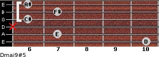 Dmaj9#5 for guitar on frets 10, 7, x, 6, 7, 6