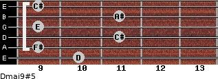 Dmaj9#5 for guitar on frets 10, 9, 11, 9, 11, 9