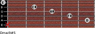 Dmaj9#5 for guitar on frets x, 5, 4, 3, 2, 0