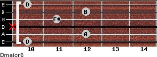 Dmajor6 for guitar on frets 10, 12, x, 11, 12, 10