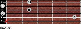Dmajor6 for guitar on frets x, 5, 0, 2, 0, 2