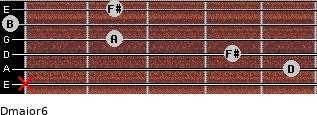 Dmajor6 for guitar on frets x, 5, 4, 2, 0, 2