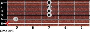 Dmajor6 for guitar on frets x, 5, 7, 7, 7, 7