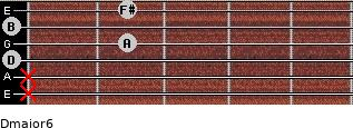 Dmajor6 for guitar on frets x, x, 0, 2, 0, 2