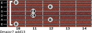Dmajor7(add13) for guitar on frets 10, 12, 11, 11, 12, 10