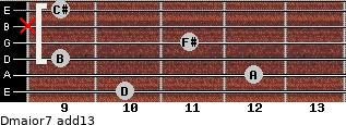 Dmajor7(add13) for guitar on frets 10, 12, 9, 11, x, 9