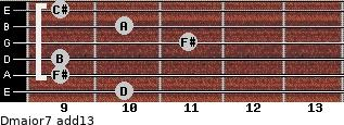 Dmajor7(add13) for guitar on frets 10, 9, 9, 11, 10, 9
