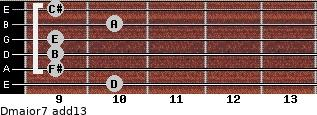 Dmajor7(add13) for guitar on frets 10, 9, 9, 9, 10, 9