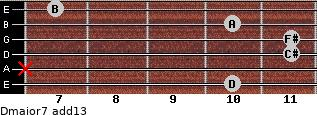 Dmajor7(add13) for guitar on frets 10, x, 11, 11, 10, 7