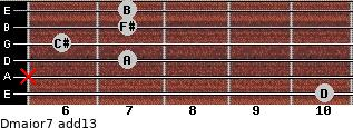 Dmajor7(add13) for guitar on frets 10, x, 7, 6, 7, 7