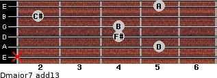Dmajor7(add13) for guitar on frets x, 5, 4, 4, 2, 5
