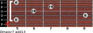 Dmajor7(add13) for guitar on frets x, 5, 9, 6, 7, 5