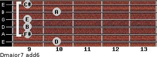 Dmajor7(add6) for guitar on frets 10, 9, 9, 9, 10, 9