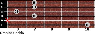 Dmajor7(add6) for guitar on frets 10, x, 7, 6, 7, 7
