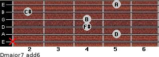 Dmajor7(add6) for guitar on frets x, 5, 4, 4, 2, 5
