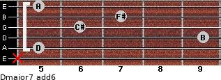 Dmajor7(add6) for guitar on frets x, 5, 9, 6, 7, 5