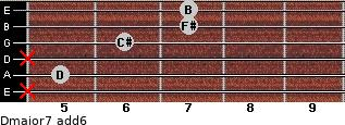 Dmajor7(add6) for guitar on frets x, 5, x, 6, 7, 7