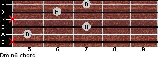 Dmin6 for guitar on frets x, 5, 7, x, 6, 7