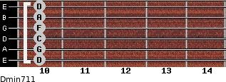Dmin7/11 for guitar on frets 10, 10, 10, 10, 10, 10