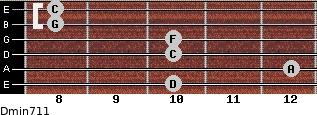 Dmin7/11 for guitar on frets 10, 12, 10, 10, 8, 8