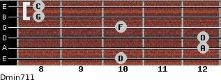 Dmin7/11 for guitar on frets 10, 12, 12, 10, 8, 8