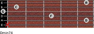 Dmin7/4 for guitar on frets x, 5, 3, 0, 1, 5