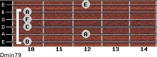 Dmin7/9 for guitar on frets 10, 12, 10, 10, 10, 12