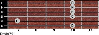 Dmin7/9 for guitar on frets 10, 7, 10, 10, 10, 10