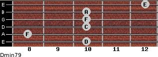 Dmin7/9 for guitar on frets 10, 8, 10, 10, 10, 12
