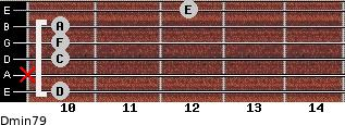 Dmin7/9 for guitar on frets 10, x, 10, 10, 10, 12
