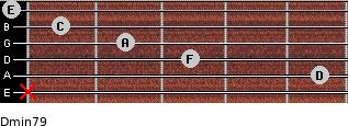 Dmin7/9 for guitar on frets x, 5, 3, 2, 1, 0