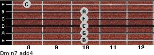 Dmin7(add4) for guitar on frets 10, 10, 10, 10, 10, 8