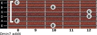 Dmin7(add4) for guitar on frets 10, 8, 12, 12, 10, 8
