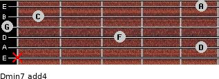Dmin7(add4) for guitar on frets x, 5, 3, 0, 1, 5