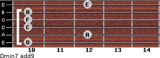 Dmin7(add9) for guitar on frets 10, 12, 10, 10, 10, 12