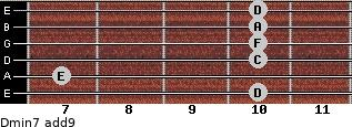 Dmin7(add9) for guitar on frets 10, 7, 10, 10, 10, 10