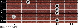 Dmin7(add9) for guitar on frets 10, 7, 10, 10, 10, 8