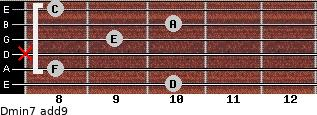 Dmin7(add9) for guitar on frets 10, 8, x, 9, 10, 8
