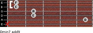 Dmin7(add9) for guitar on frets x, 5, 2, 2, 1, 1