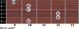 Dmin(add7) for guitar on frets 10, 12, 12, 10, 10, 9