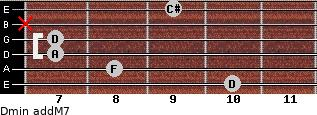 Dmin(addM7) for guitar on frets 10, 8, 7, 7, x, 9